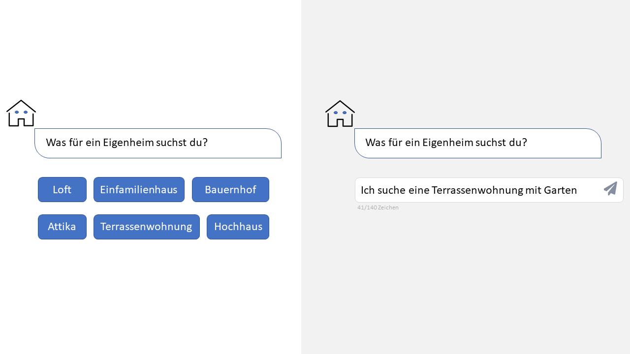 Quick Replies und Freitext bei Chatbots