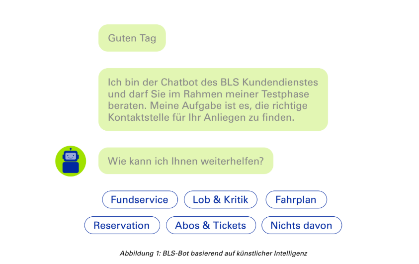 BLS-Kundendienst